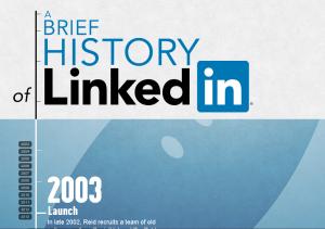 historia linkedin