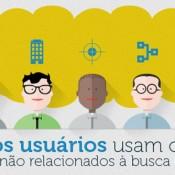 Profissionais do Brasil no Linkedin