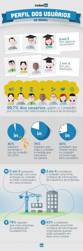 Profissionais do Brasil no Linkedin2