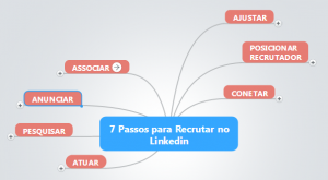 Recrutar Linkedin2